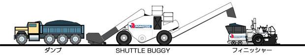 shuttlebuggy_02